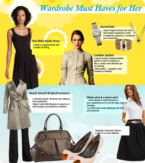 Wardrobe must haves for women final